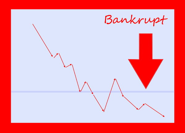 Bankrupt: A simple diagram for bankruptcy.