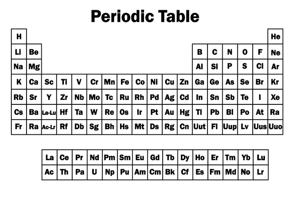 Periodic Table 2: A basic periodic table showing the elements.
