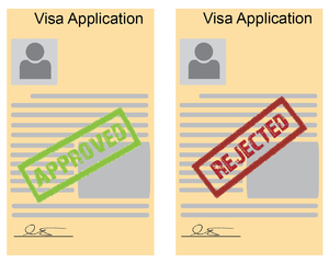 immigration graphic: Immigration graphic