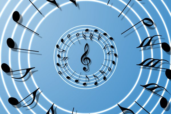 Music Circles: Round stave with the notes